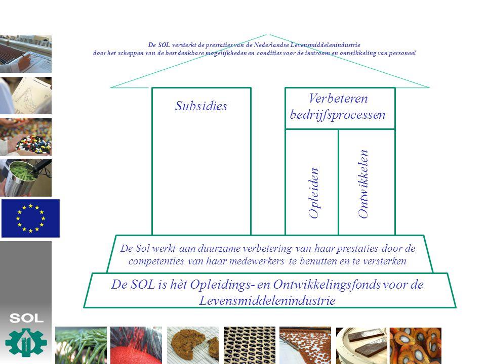 Verbeteren bedrijfsprocessen Subsidies OpleidenOntwikkelen De SOL versterkt de prestaties van de Nederlandse Levensmiddelenindustrie door het scheppen van de best denkbare mogelijkheden en condities voor de instroom en ontwikkeling van personeel De SOL is hèt Opleidings- en Ontwikkelingsfonds voor de Levensmiddelenindustrie De Sol werkt aan duurzame verbetering van haar prestaties door de competenties van haar medewerkers te benutten en te versterken