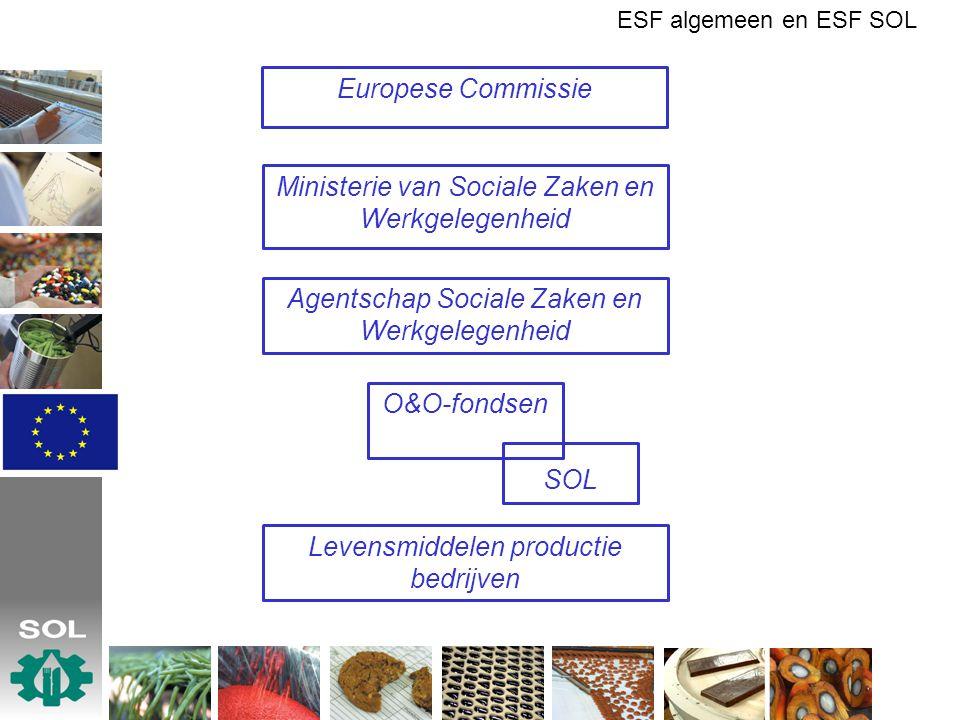 Ministerie van Sociale Zaken en Werkgelegenheid Agentschap Sociale Zaken en Werkgelegenheid O&O-fondsen SOL ESF algemeen en ESF SOL Levensmiddelen productie bedrijven