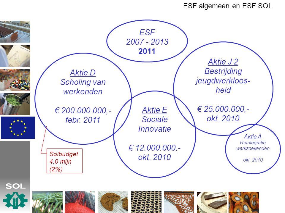 ESF 2007 - 2013 2011 Aktie J 2 Bestrijding jeugdwerkloos- heid € 25.000.000,- okt. 2010 Aktie E Sociale Innovatie € 12.000.000,- okt. 2010 Aktie D Sch