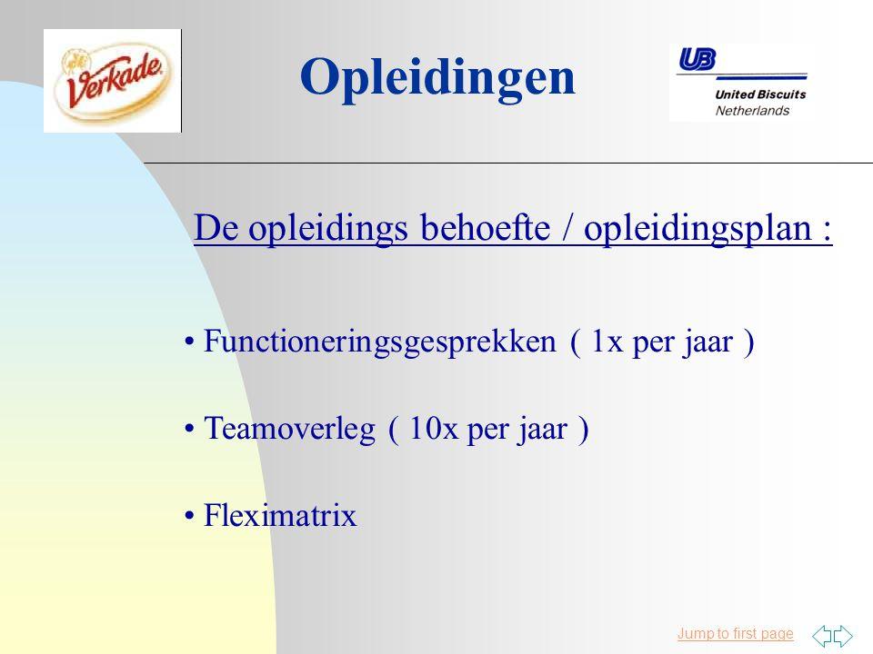 Jump to first page Opleidingen De opleidings behoefte / opleidingsplan : Functioneringsgesprekken ( 1x per jaar ) Teamoverleg ( 10x per jaar ) Fleximatrix
