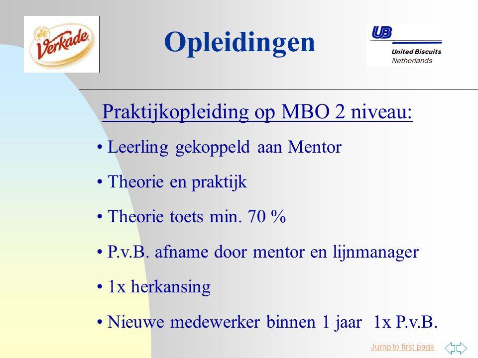 Jump to first page Opleidingen Praktijkopleiding op MBO 2 niveau: Leerling gekoppeld aan Mentor Theorie en praktijk Theorie toets min.