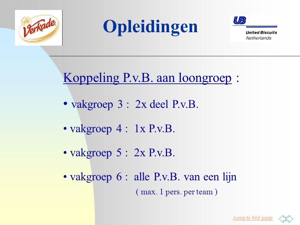 Jump to first page Opleidingen Koppeling P.v.B.aan loongroep : vakgroep 3 : 2x deel P.v.B.