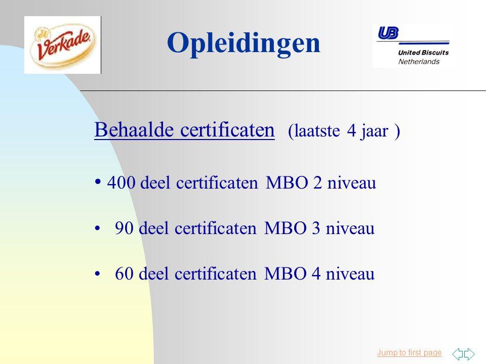 Jump to first page Opleidingen Behaalde certificaten (laatste 4 jaar ) 400 deel certificaten MBO 2 niveau 90 deel certificaten MBO 3 niveau 60 deel certificaten MBO 4 niveau