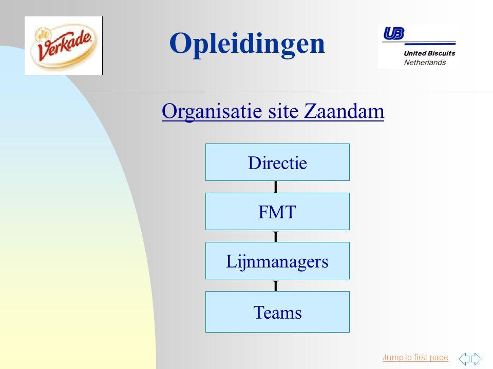 Jump to first page Opleidingen Produktie site Zaandam ( 3ploegendienst) 6 Biscuitlijnen 4 Wafellijnen 1 Spritslijn 2 Couvreerlijnen 5 Glaceerlijnen