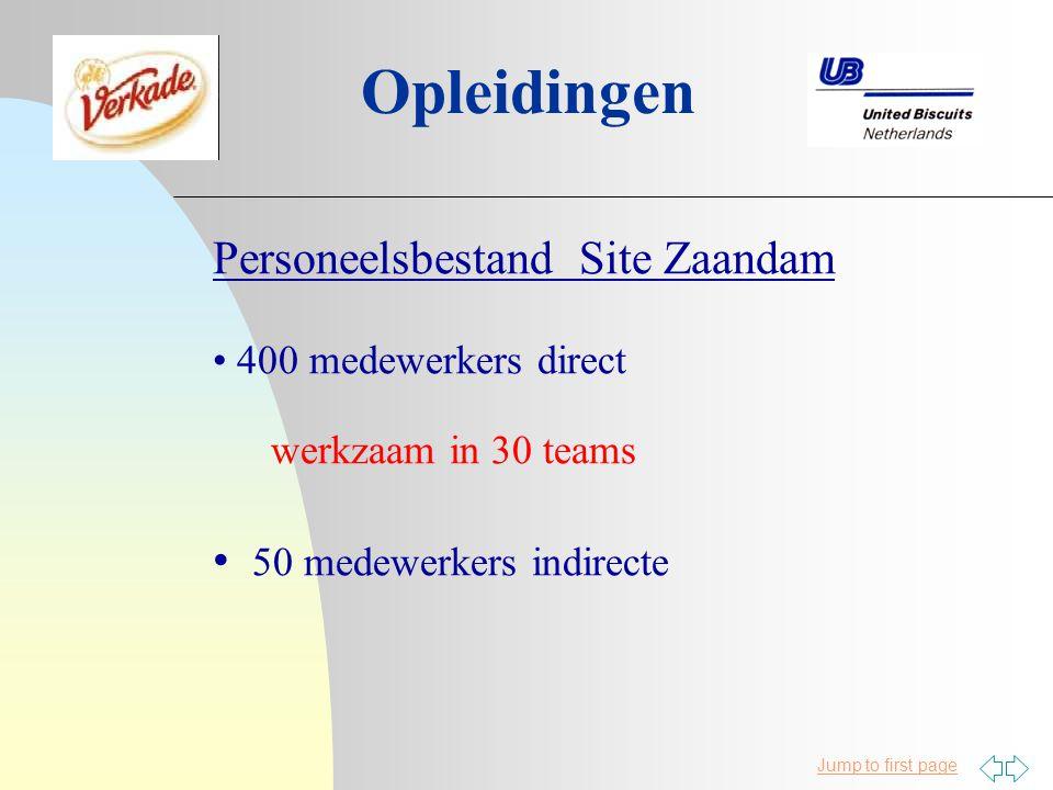 Jump to first page Opleidingen United Biscuits Netherlands / Koninklijke Verkade Het beste leerbedrijf in de Voedingsindustrie in 2006