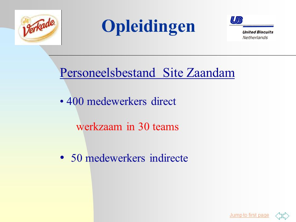 Jump to first page Opleidingen Personeelsbestand Site Zaandam 400 medewerkers direct werkzaam in 30 teams 50 medewerkers indirecte