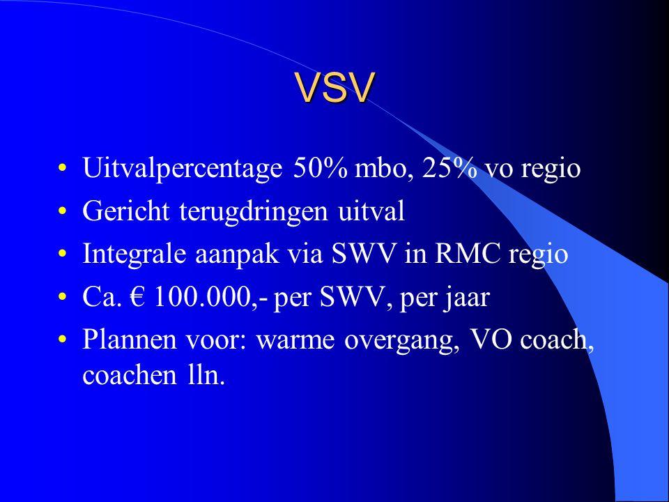 VSV Uitvalpercentage 50% mbo, 25% vo regio Gericht terugdringen uitval Integrale aanpak via SWV in RMC regio Ca.