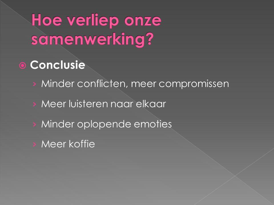  Conclusie › Minder conflicten, meer compromissen › Meer luisteren naar elkaar › Minder oplopende emoties › Meer koffie