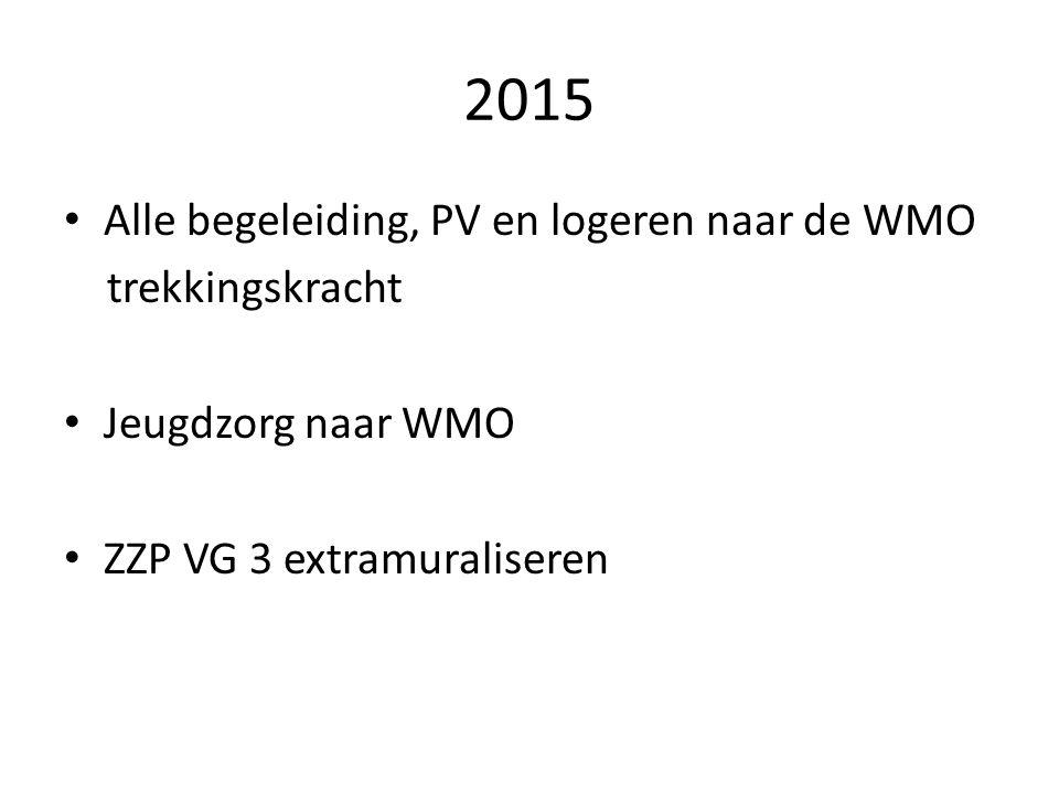 2015 Alle begeleiding, PV en logeren naar de WMO trekkingskracht Jeugdzorg naar WMO ZZP VG 3 extramuraliseren