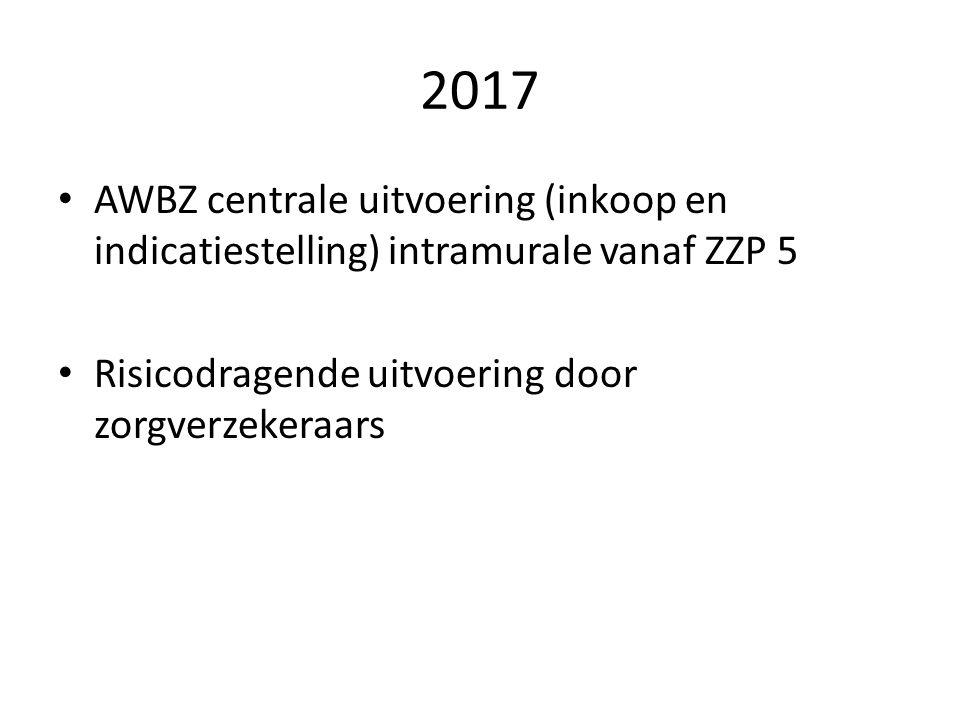 2017 AWBZ centrale uitvoering (inkoop en indicatiestelling) intramurale vanaf ZZP 5 Risicodragende uitvoering door zorgverzekeraars