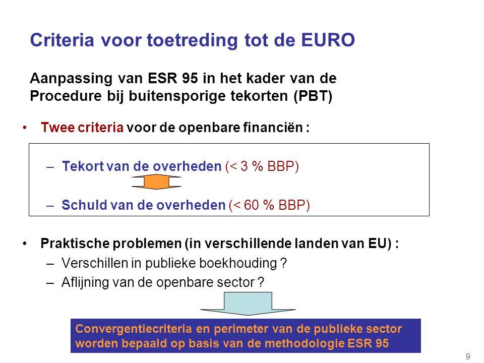 Verschillen in behandeling van PPS Klassieke gevallen van langetermijncontracten die geen boekhoudproblemen scheppen –Dienstcontracten –Concessiecontracten –Joint ventures (gemengde vennootschap) – Build and delivery contracten –Leasing Maar specifieke regels voor PPS -contracten beslissing van Eurostat van 11 februari 2004 Duidelijke gedragslijn met het oog op een rechtvaardige behandeling