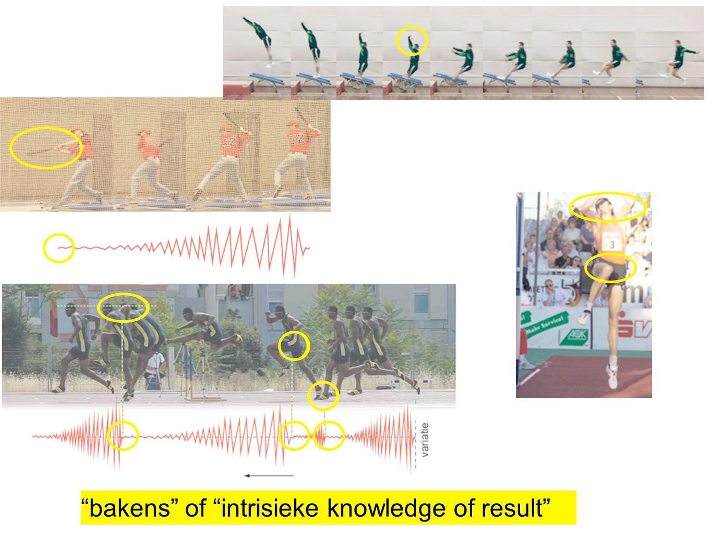 """""""bakens"""" of """"intrisieke knowledge of result"""""""