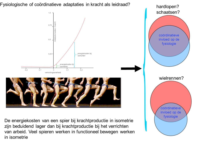 De energiekosten van een spier bij krachtproductie in isometrie zijn beduidend lager dan bij krachtproductie bij het verrichten van arbeid. Veel spier