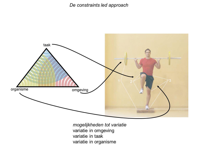 De constraints led approach mogelijkheden tot variatie variatie in omgeving variatie in taak variatie in organisme