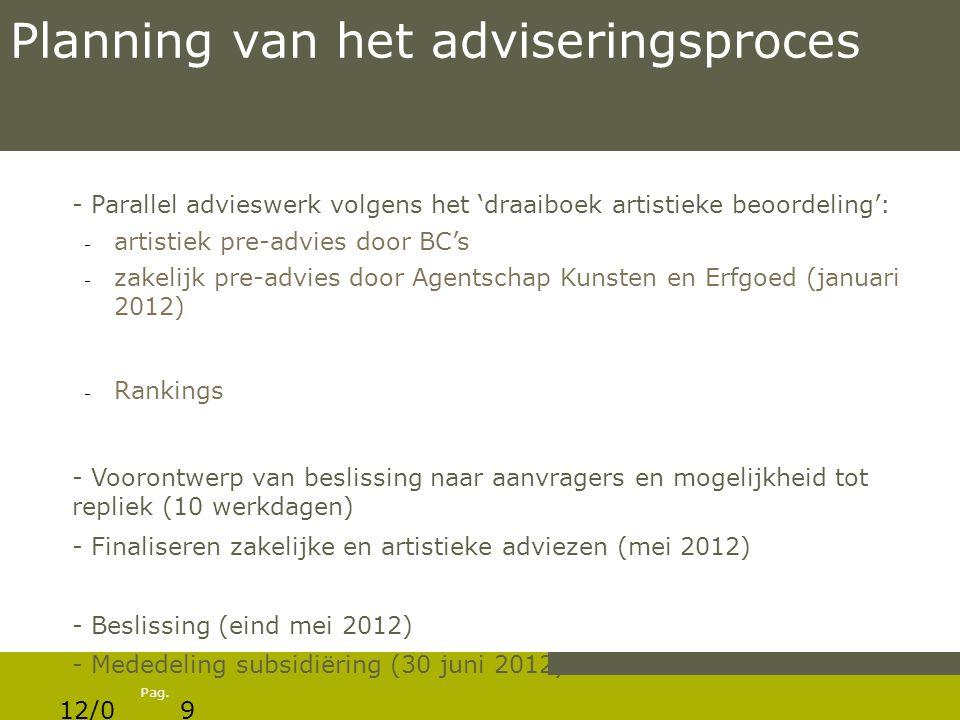 Pag. Planning van het adviseringsproces - Parallel advieswerk volgens het 'draaiboek artistieke beoordeling':  artistiek pre-advies door BC's  zakel