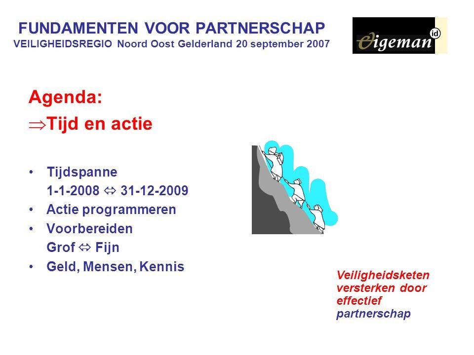 FUNDAMENTEN VOOR PARTNERSCHAP VEILIGHEIDSREGIO Noord Oost Gelderland 20 september 2007 Agenda:  Tijd en actie Tijdspanne 1-1-2008  31-12-2009 Actie
