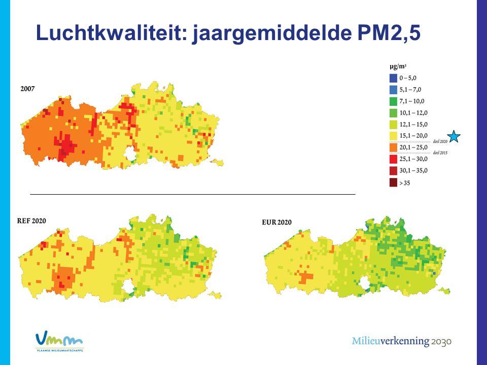 Luchtkwaliteit: jaargemiddelde PM2,5