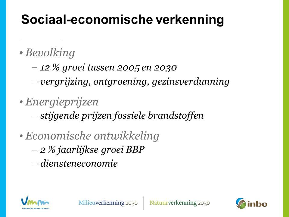 Sociaal-economische verkenning Bevolking –12 % groei tussen 2005 en 2030 –vergrijzing, ontgroening, gezinsverdunning Energieprijzen –stijgende prijzen fossiele brandstoffen Economische ontwikkeling –2 % jaarlijkse groei BBP –diensteneconomie