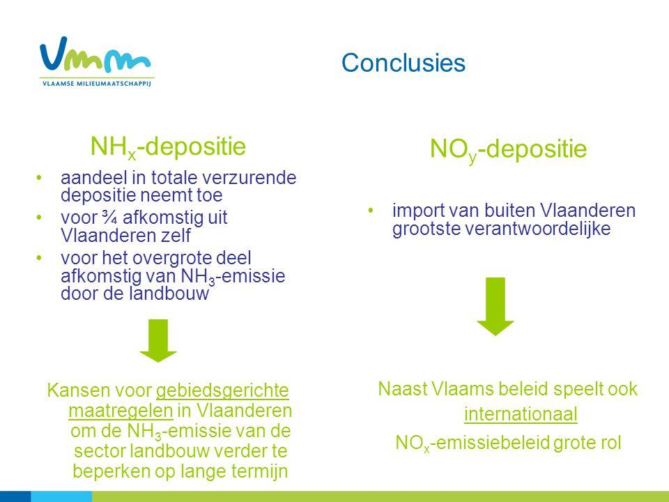 Conclusies NH x -depositie aandeel in totale verzurende depositie neemt toe voor ¾ afkomstig uit Vlaanderen zelf voor het overgrote deel afkomstig van
