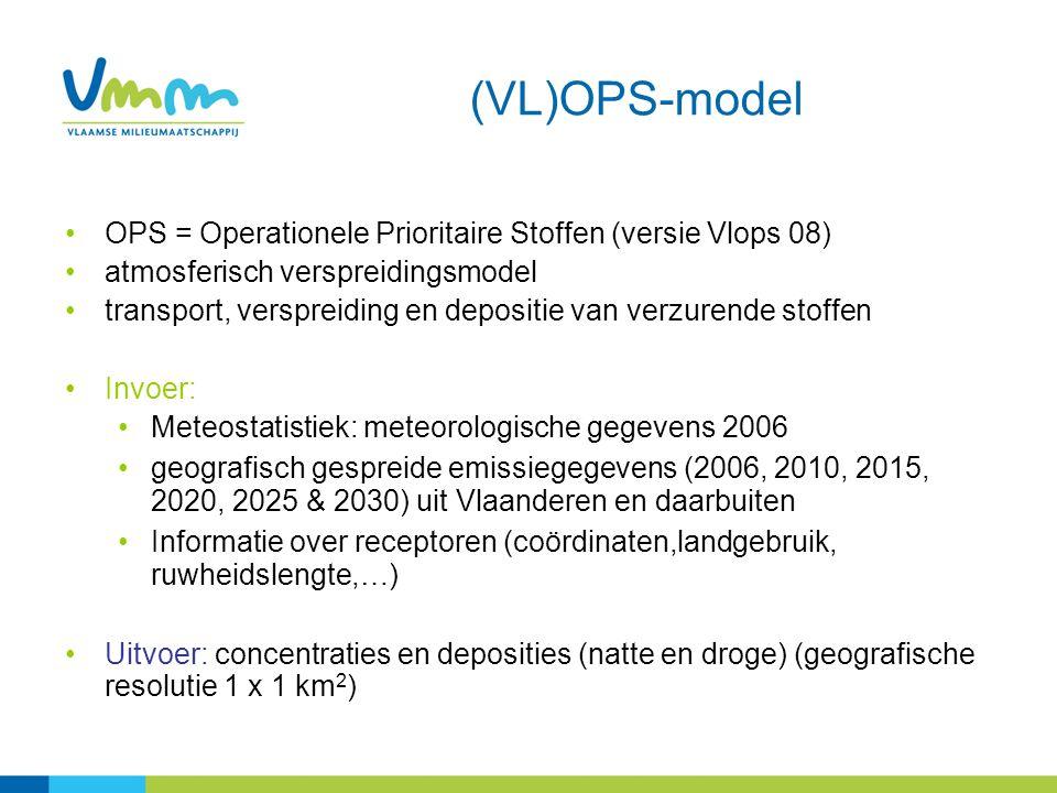 (VL)OPS-model OPS = Operationele Prioritaire Stoffen (versie Vlops 08) atmosferisch verspreidingsmodel transport, verspreiding en depositie van verzur