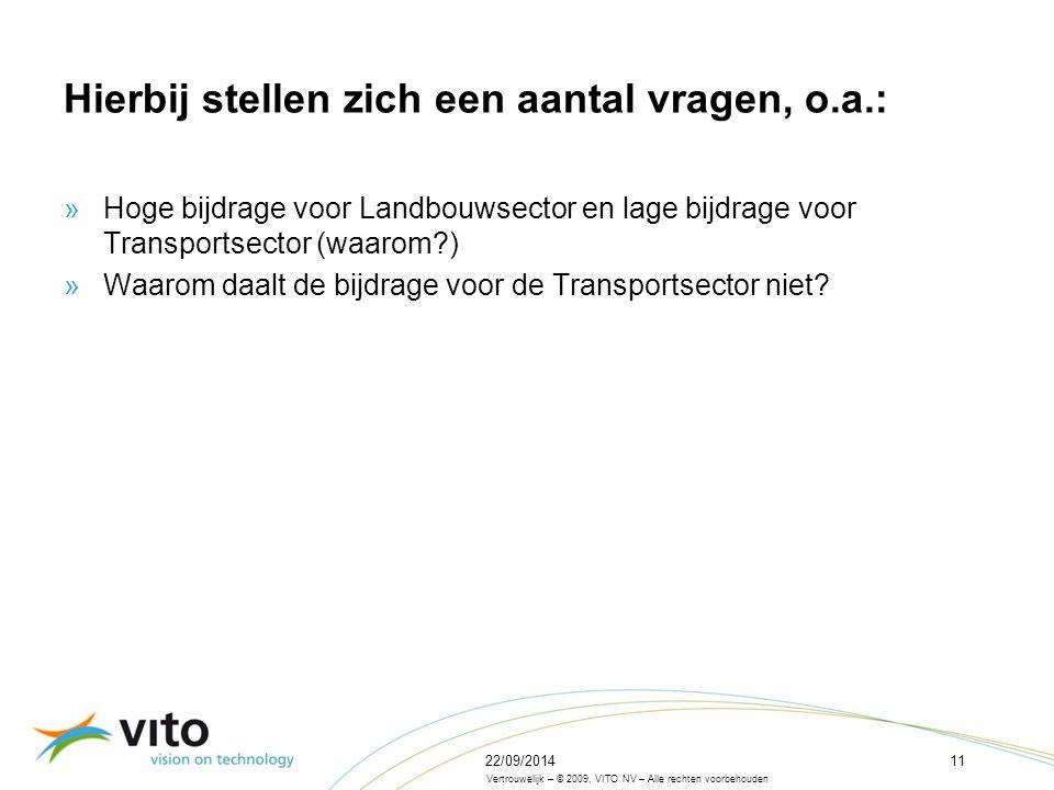 22/09/201411 Vertrouwelijk – © 2009, VITO NV – Alle rechten voorbehouden Hierbij stellen zich een aantal vragen, o.a.: »Hoge bijdrage voor Landbouwsector en lage bijdrage voor Transportsector (waarom ) »Waarom daalt de bijdrage voor de Transportsector niet