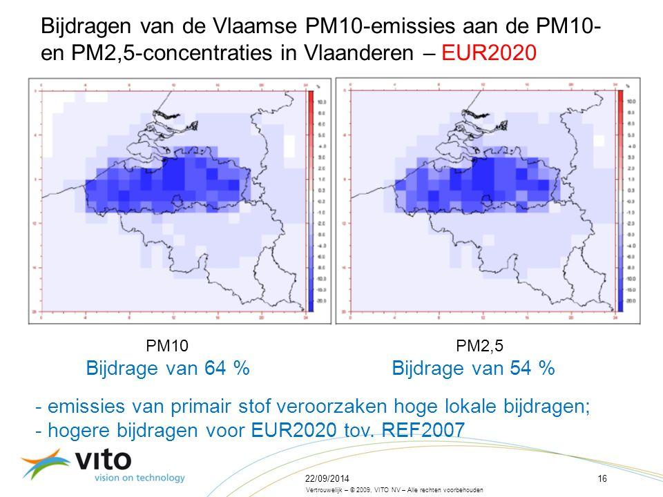 22/09/201416 Vertrouwelijk – © 2009, VITO NV – Alle rechten voorbehouden Bijdragen van de Vlaamse PM10-emissies aan de PM10- en PM2,5-concentraties in Vlaanderen – EUR2020 PM10 PM2,5 Bijdrage van 64 % Bijdrage van 54 % - emissies van primair stof veroorzaken hoge lokale bijdragen; - hogere bijdragen voor EUR2020 tov.