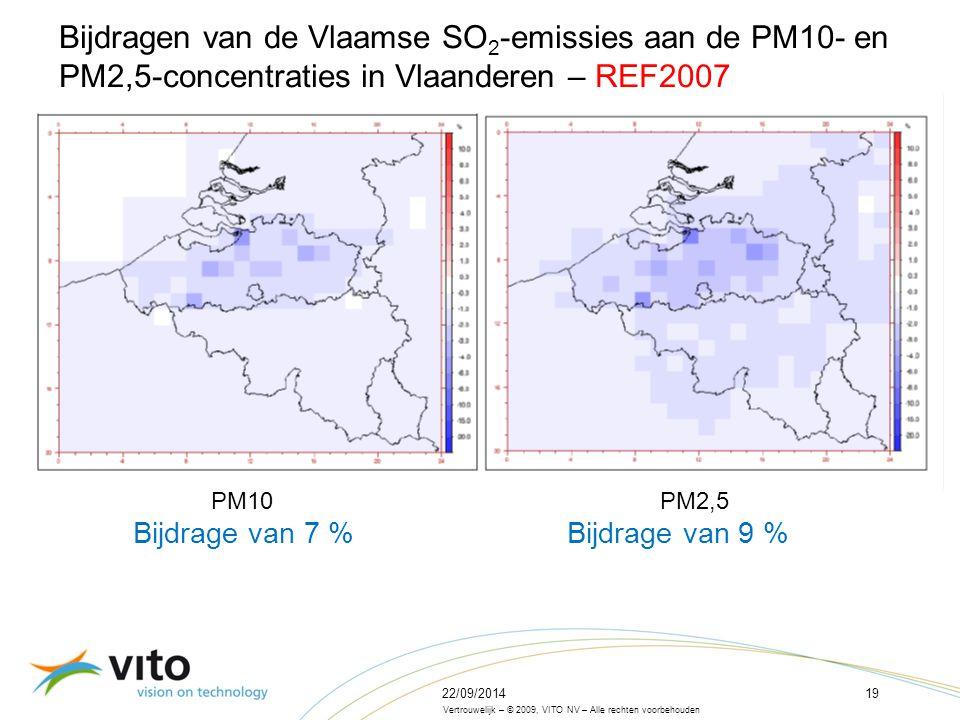 22/09/201419 Vertrouwelijk – © 2009, VITO NV – Alle rechten voorbehouden Bijdragen van de Vlaamse SO 2 -emissies aan de PM10- en PM2,5-concentraties in Vlaanderen – REF2007 PM10 PM2,5 Bijdrage van 7 % Bijdrage van 9 %
