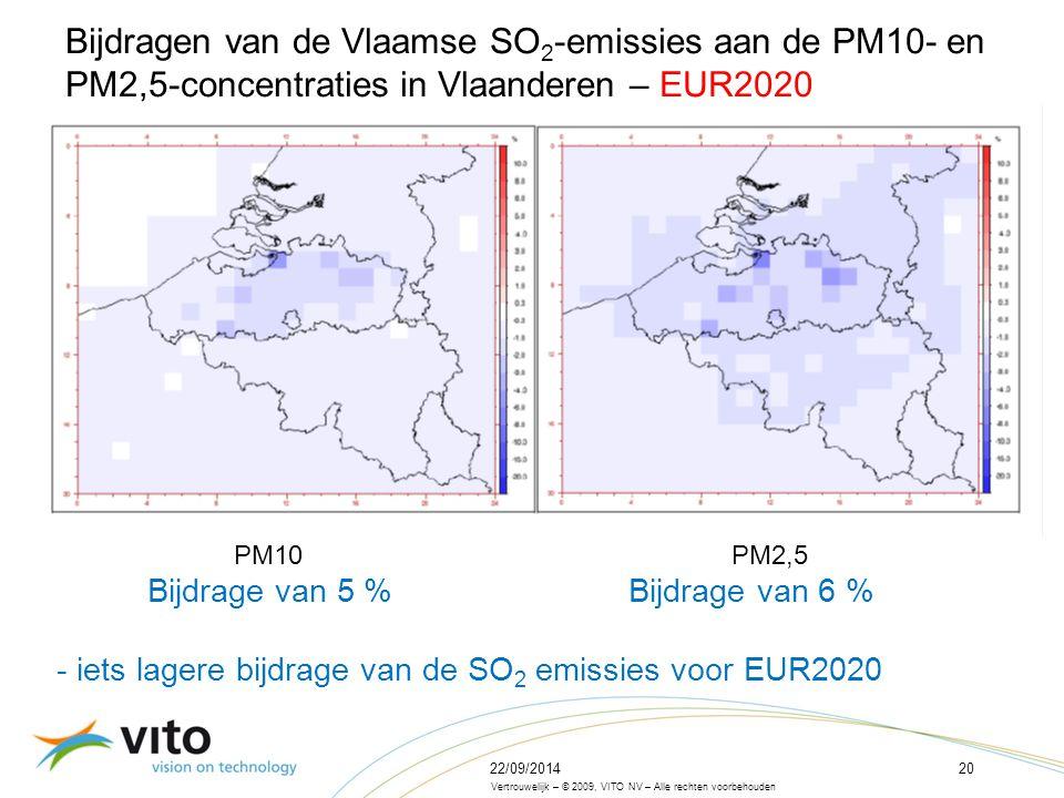 22/09/201420 Vertrouwelijk – © 2009, VITO NV – Alle rechten voorbehouden Bijdragen van de Vlaamse SO 2 -emissies aan de PM10- en PM2,5-concentraties in Vlaanderen – EUR2020 PM10 PM2,5 Bijdrage van 5 % Bijdrage van 6 % - iets lagere bijdrage van de SO 2 emissies voor EUR2020