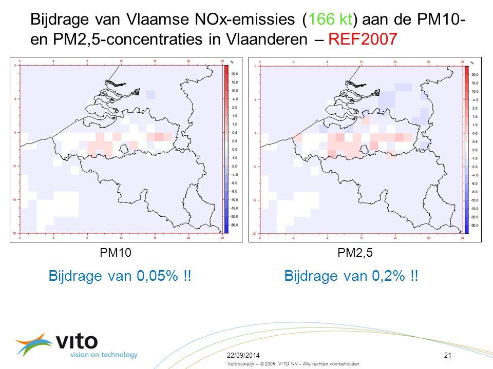 22/09/201421 Vertrouwelijk – © 2009, VITO NV – Alle rechten voorbehouden Bijdrage van Vlaamse NOx-emissies (166 kt) aan de PM10- en PM2,5-concentraties in Vlaanderen – REF2007 PM10 PM2,5 Bijdrage van 0,05% !.