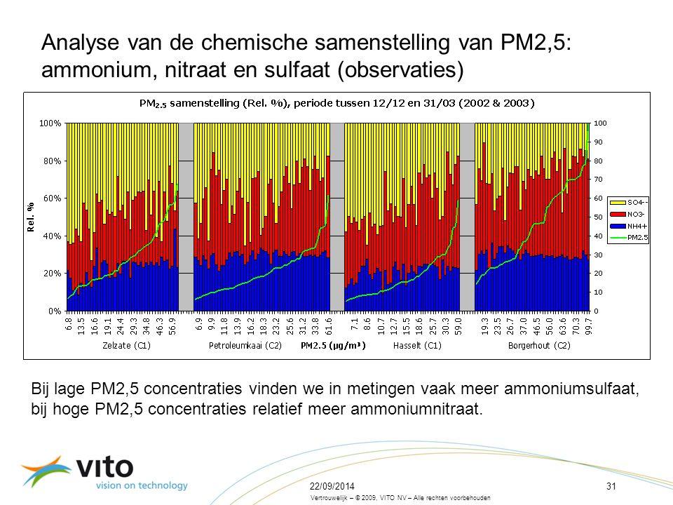 22/09/201431 Vertrouwelijk – © 2009, VITO NV – Alle rechten voorbehouden Analyse van de chemische samenstelling van PM2,5: ammonium, nitraat en sulfaat (observaties) Bij lage PM2,5 concentraties vinden we in metingen vaak meer ammoniumsulfaat, bij hoge PM2,5 concentraties relatief meer ammoniumnitraat.
