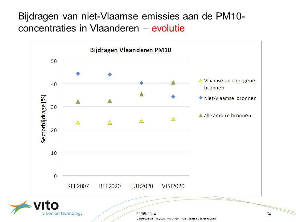 22/09/201434 Vertrouwelijk – © 2009, VITO NV – Alle rechten voorbehouden Bijdragen van niet-Vlaamse emissies aan de PM10- concentraties in Vlaanderen – evolutie