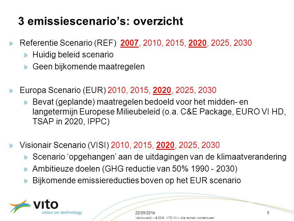 22/09/20146 Vertrouwelijk – © 2009, VITO NV – Alle rechten voorbehouden Methodiek »BelEUROS model, maar zonder RIO-corine downscaling (15x15 km) »Emissieprojecties: REF2007, REF2020, EUR2020, VISI2020 »Telkens 20% emissiereductie doorgerekend met model »Vastgesteld effect geëxtrapoleerd naar 100% (lineair gedrag verondersteld) »Dit wordt (ook internationaal) beschouwd als de meest realistische methode om sector/land-bijdragen te berekenen »(100% emissiereductie leidt tot een scheikundig totaal onrealistische situatie met onvoorspelbare gevolgen…)