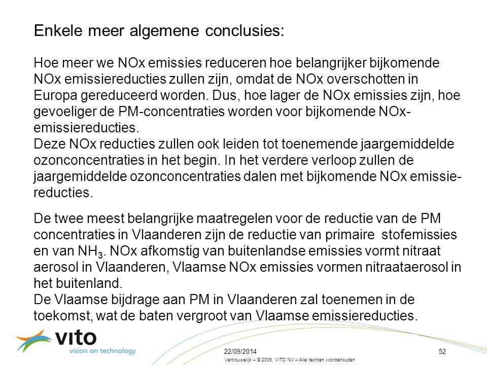 22/09/201452 Vertrouwelijk – © 2009, VITO NV – Alle rechten voorbehouden Enkele meer algemene conclusies: Hoe meer we NOx emissies reduceren hoe belangrijker bijkomende NOx emissiereducties zullen zijn, omdat de NOx overschotten in Europa gereduceerd worden.