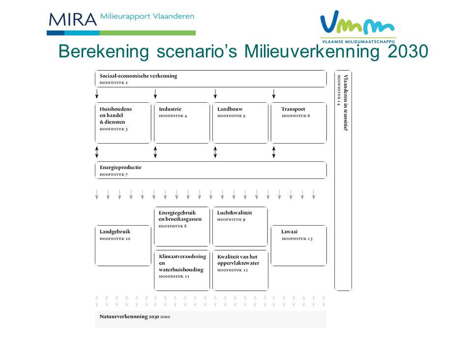 Berekening scenario's Milieuverkenning 2030