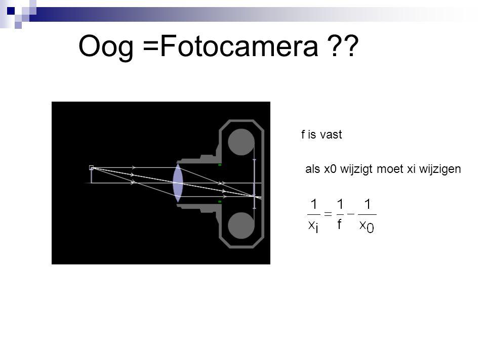 Oog =Fotocamera ?? f is vast als x0 wijzigt moet xi wijzigen