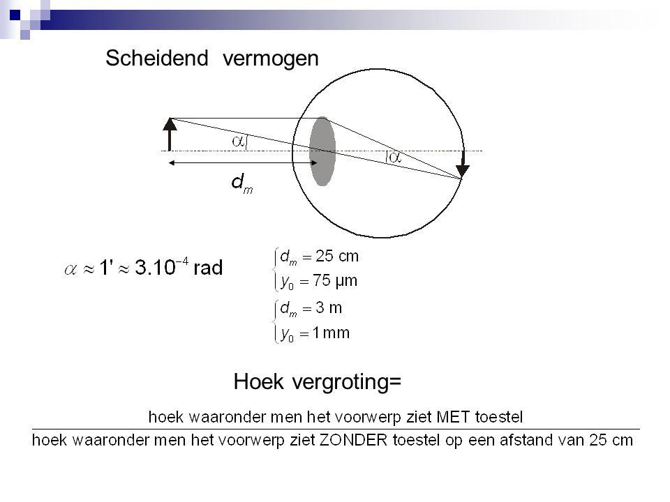 Beeldvorming oog Door een convergerende lens wordt een reëel, omgekeerd beeld gevormd op het netvlies.