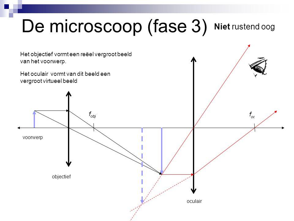 De microscoop Rustend oog (fase 3 oef 6) voorwerp objectief oculair Het objectief vormt een reëel vergroot beeld van het voorwerp in de focus van het oculair Het oculair vormt van dit beeld een vergroot virtueel beeld op oneindig Virtueel beeld op oneindig