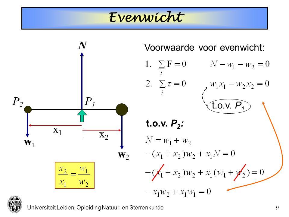 Universiteit Leiden, Opleiding Natuur- en Sterrenkunde9 Evenwicht N w1w1 w2w2 x1x1 x2x2 Voorwaarde voor evenwicht: P1P1 t.o.v. P 1 P2P2 t.o.v. P 2 :