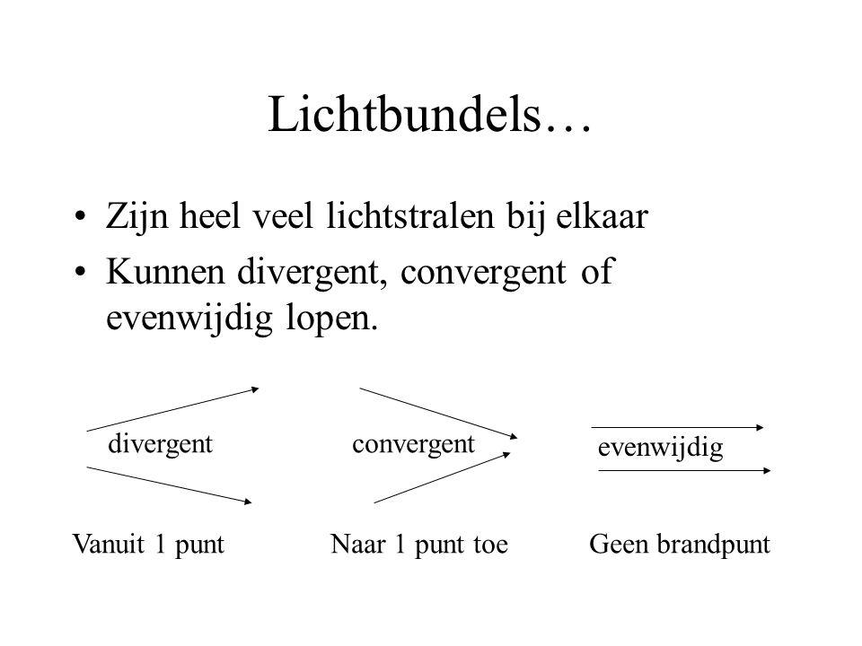 Lichtbundels… Zijn heel veel lichtstralen bij elkaar Kunnen divergent, convergent of evenwijdig lopen. divergentconvergent evenwijdig Vanuit 1 puntNaa