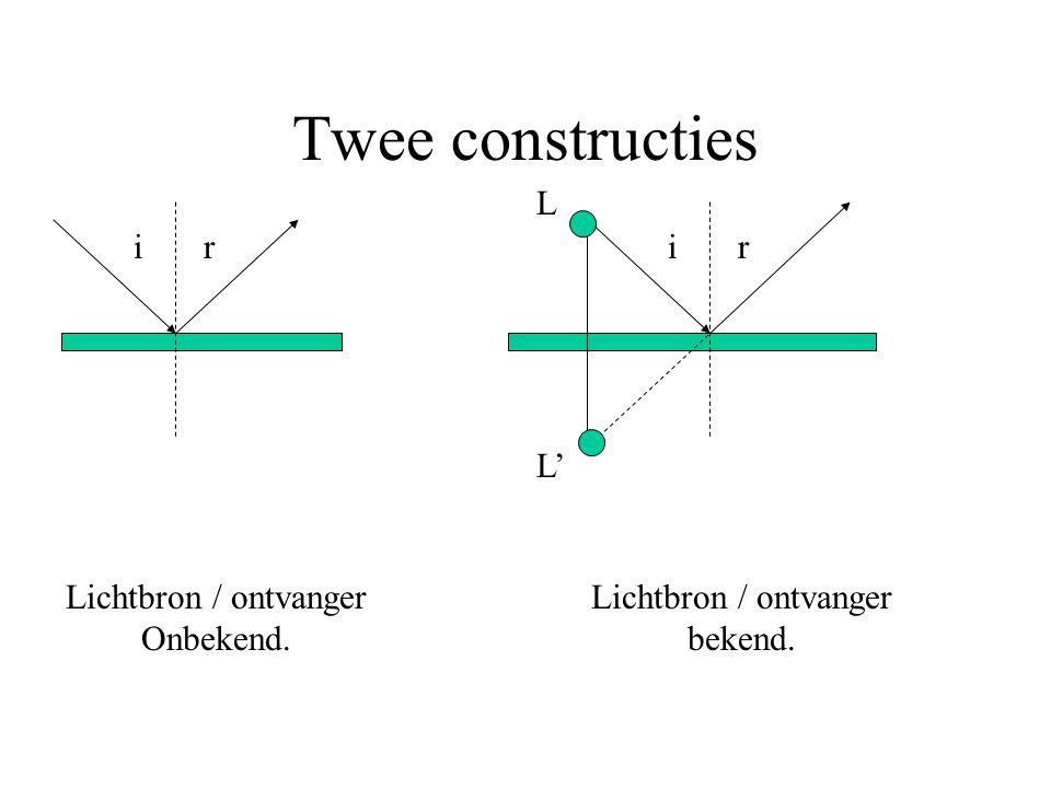 Twee constructies ir Lichtbron / ontvanger Onbekend. ir Lichtbron / ontvanger bekend. L L'