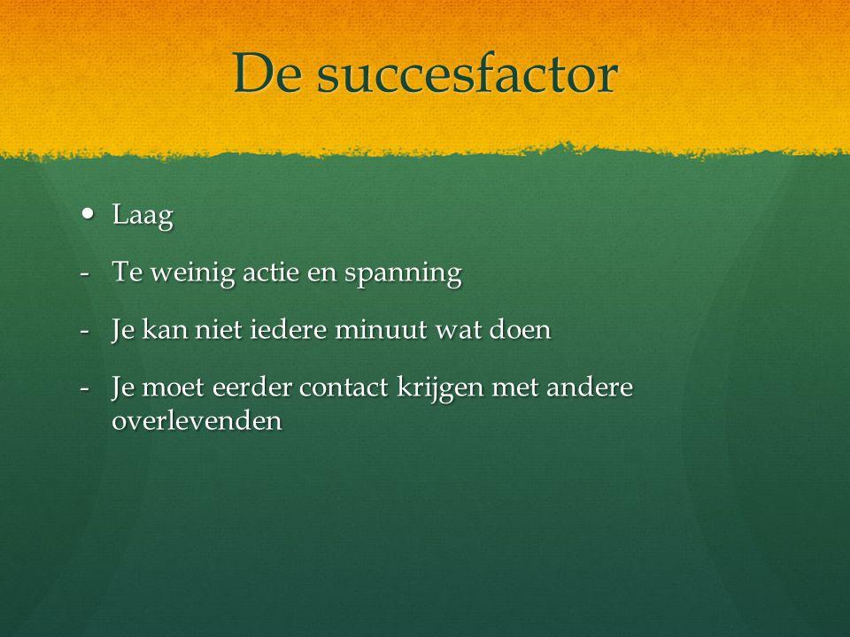 De succesfactor Laag Laag -Te weinig actie en spanning -Je kan niet iedere minuut wat doen -Je moet eerder contact krijgen met andere overlevenden