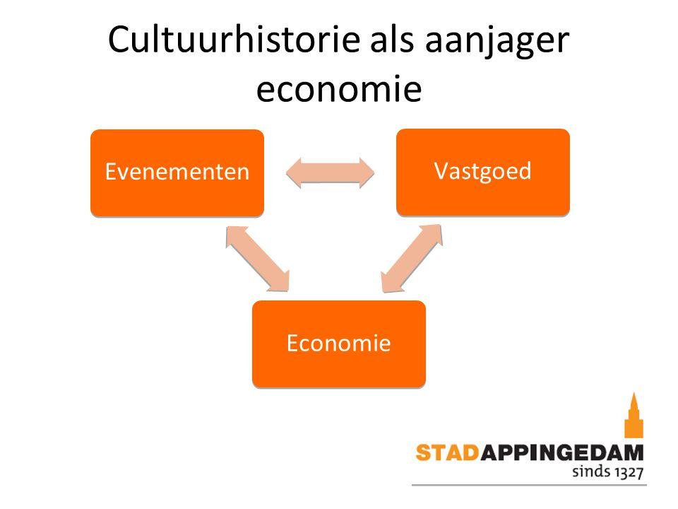 Cultuurhistorie als aanjager economie Vastgoed Economie Evenementen