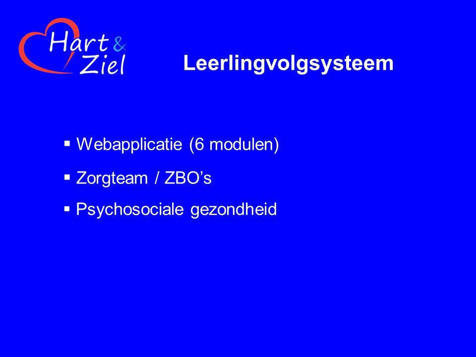 Leerlingvolgsysteem  Webapplicatie (6 modulen)  Zorgteam / ZBO's  Psychosociale gezondheid