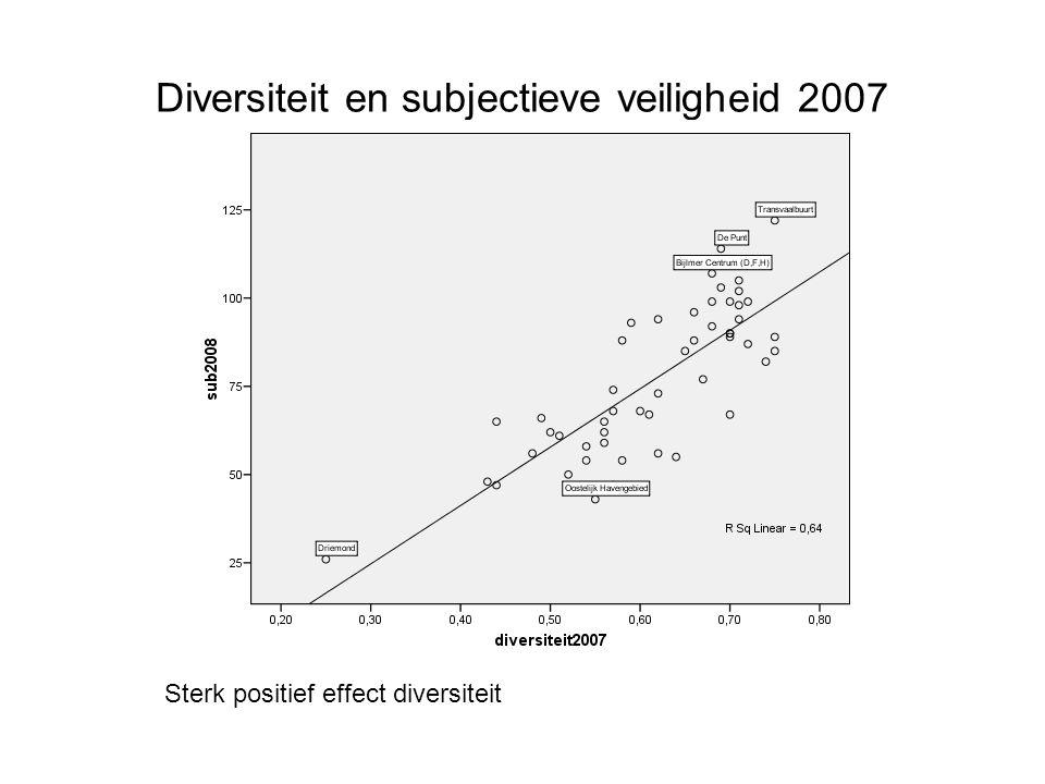 Diversiteit en subjectieve veiligheid 2007 Sterk positief effect diversiteit