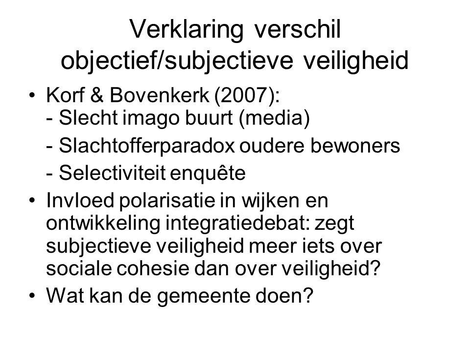 Verklaring verschil objectief/subjectieve veiligheid Korf & Bovenkerk (2007): - Slecht imago buurt (media) - Slachtofferparadox oudere bewoners - Selectiviteit enquête Invloed polarisatie in wijken en ontwikkeling integratiedebat: zegt subjectieve veiligheid meer iets over sociale cohesie dan over veiligheid.
