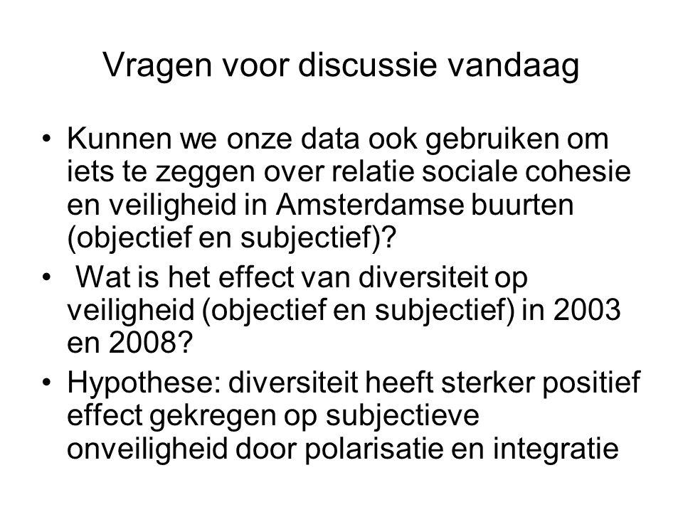 Vragen voor discussie vandaag Kunnen we onze data ook gebruiken om iets te zeggen over relatie sociale cohesie en veiligheid in Amsterdamse buurten (objectief en subjectief).