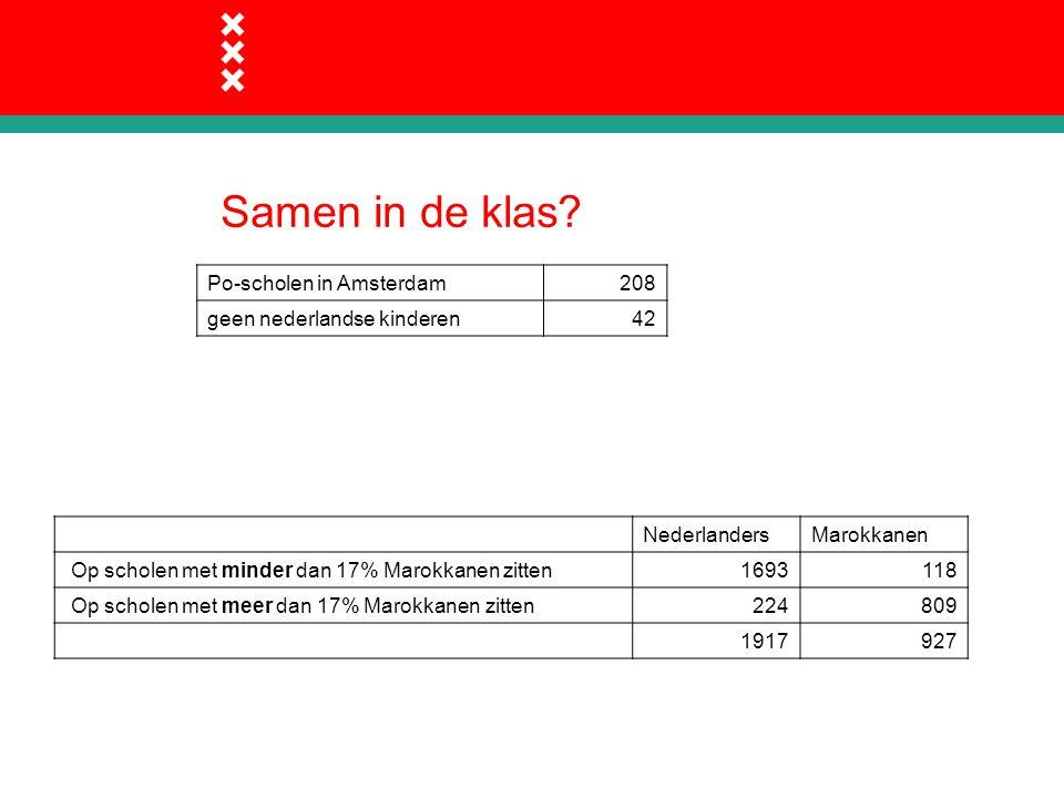 Samen in de klas? Po-scholen in Amsterdam208 geen nederlandse kinderen42 NederlandersMarokkanen Op scholen met minder dan 17% Marokkanen zitten1693118