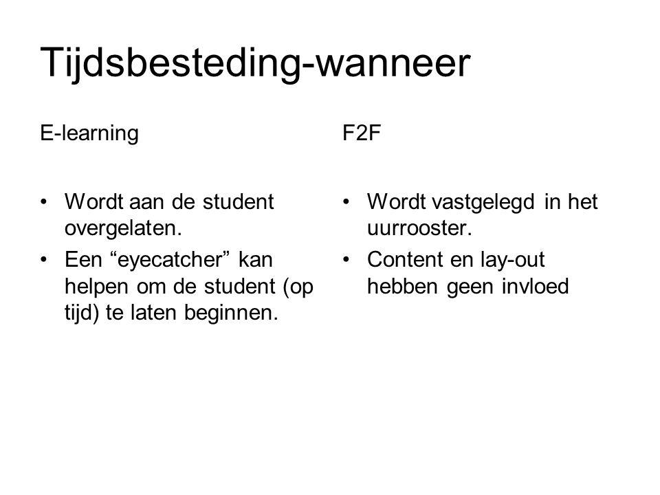 Tijdsbesteding-wanneer E-learning Wordt aan de student overgelaten.
