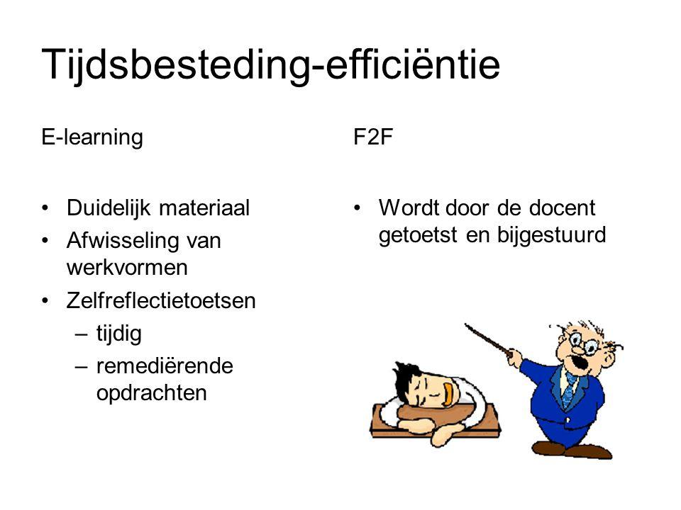Tijdsbesteding-efficiëntie E-learning Duidelijk materiaal Afwisseling van werkvormen Zelfreflectietoetsen –tijdig –remediërende opdrachten F2F Wordt door de docent getoetst en bijgestuurd