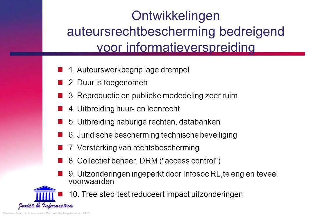 Ontwikkelingen auteursrechtbescherming bedreigend voor informatieverspreiding 1. Auteurswerkbegrip lage drempel 2. Duur is toegenomen 3. Reproductie e